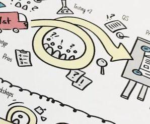 Kreative Notizen mit Sketchnoting
